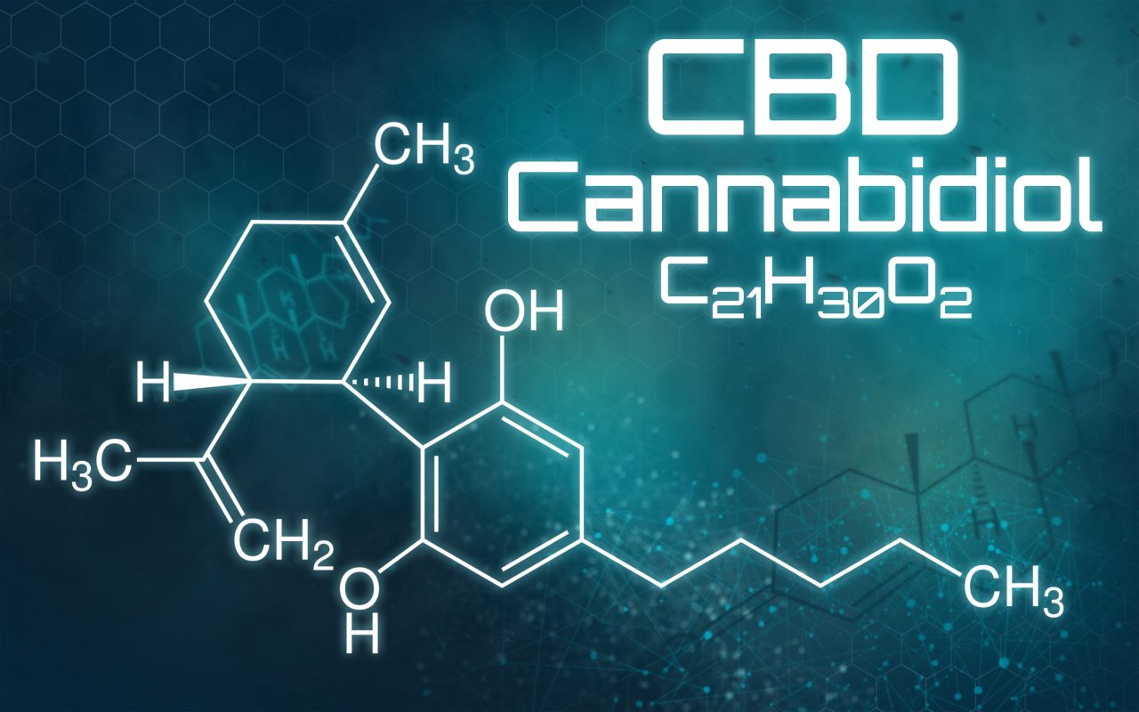 Molecular structure of cannabidiol